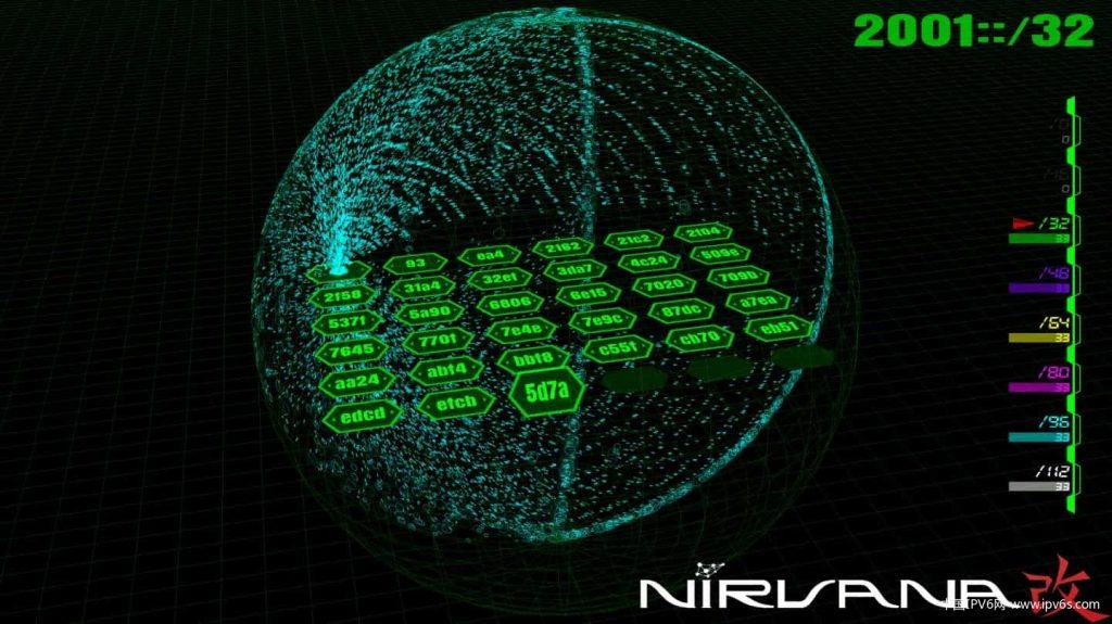 """美国综合网络攻击分析平台""""NIRVANA Kai""""支持IPv6"""