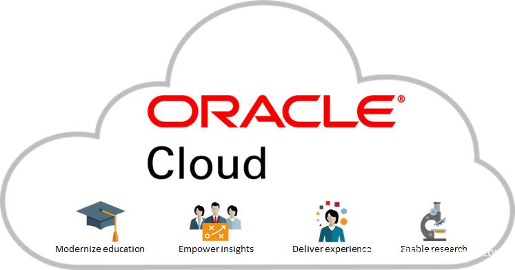 如何将Oracle Cloud的ARM机器更换到CentOS 7系统?