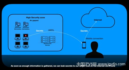 苹果无线直接链接(AWDL)中的一个漏洞使攻击者可以从一个空中封锁的网络中逃脱并窃取机密数据 启用苹果无线直连逃出空中封锁网络