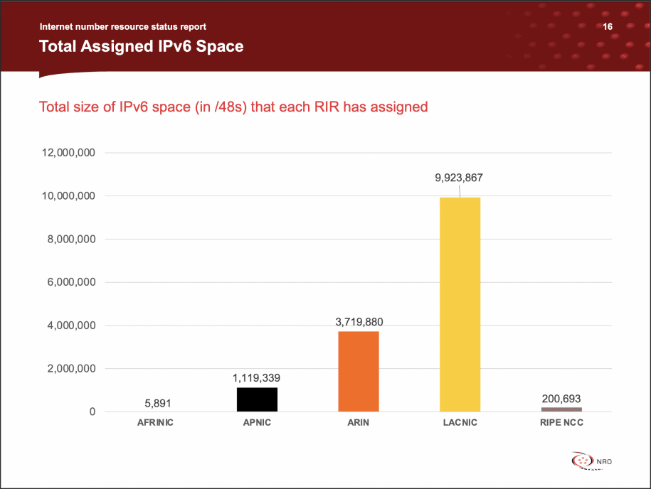 德媒Heise:互联网协议——中国如何取代IPv4,支持IPv6